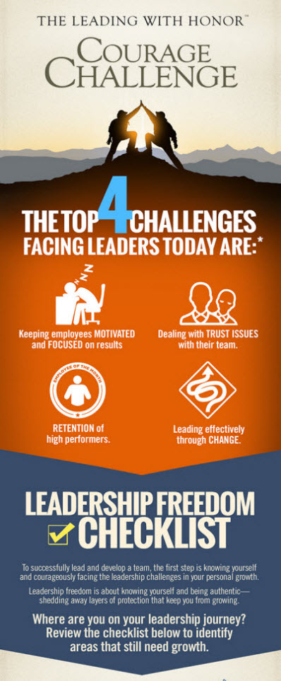 The Courage Challenge Leadership Freedom Checklist - Lee Ellis