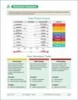 Leadership Behavior DNA graphic