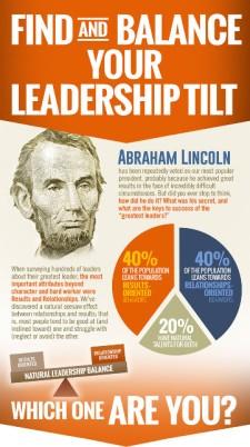 Leadership Tilt Banner
