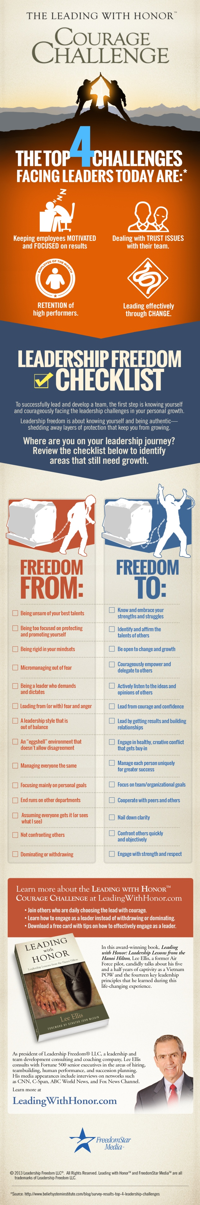 Leadership Freedom Checklist